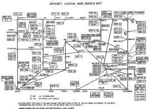 800px-arpanet_logical_map_march_1977