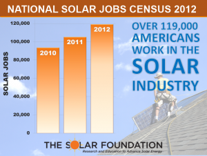 tsf-national-solar-jobs-census-2012_graphic_0